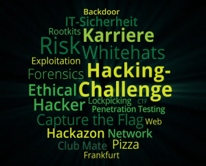 Deloittehackingchallenge Wordcloud