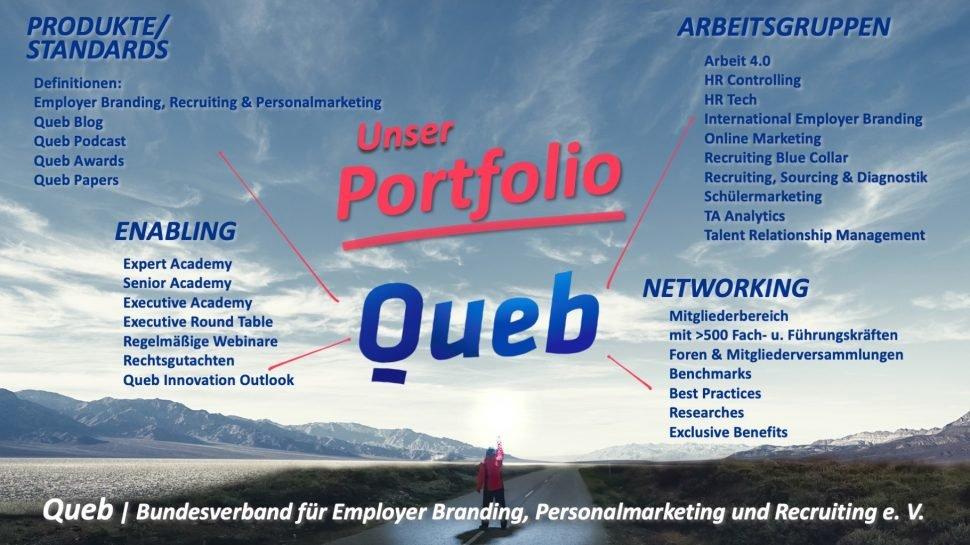 Bundesverband für Employer Branding, Personalmarketing und Recruiting: Unser Portfolio