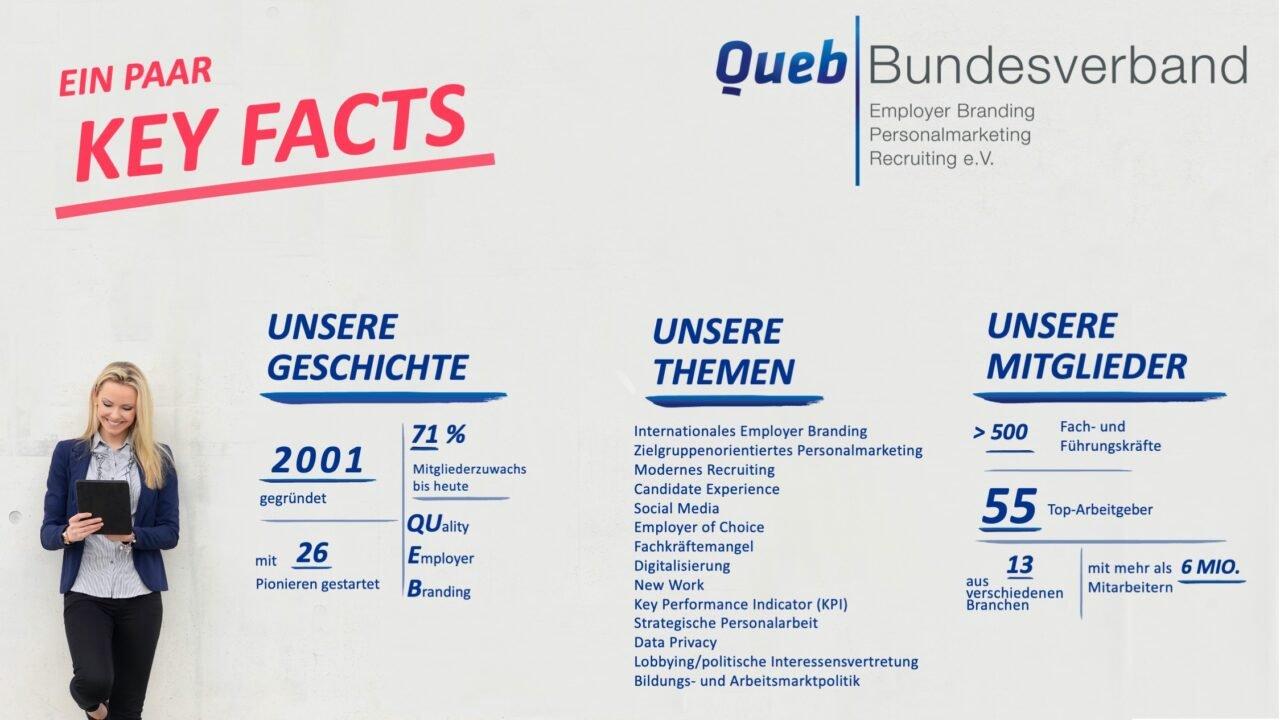 2020 12 Queb Key Facts De