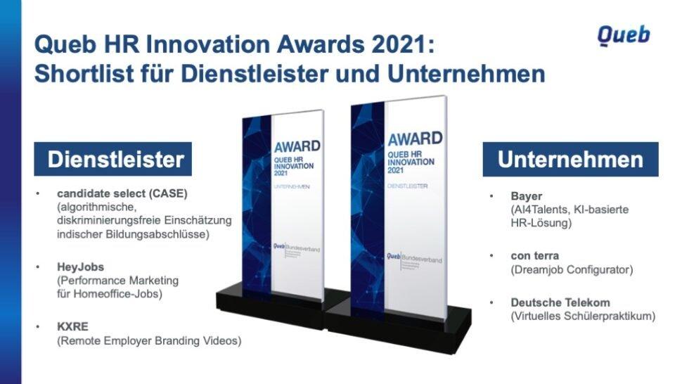 Queb HR Innovation Awards 2021: Die 6 Shortlist-Kandidaten stehen fest!