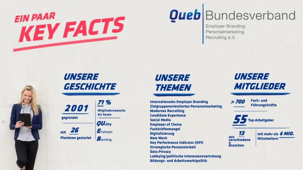 Die wichtigsten Key Facts zum Queb Bundesverband für Employer Branding, Personalmarketing und Recruiting e. V.